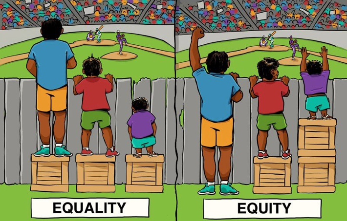 Equality equity COVID 19
