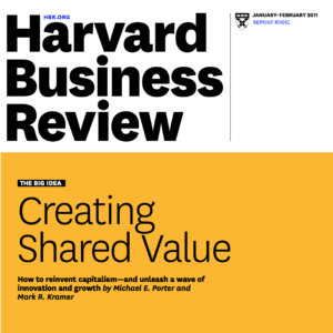 HBR Creating Shared Value